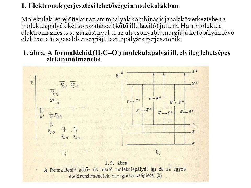 1. Elektronok gerjesztési lehetőségei a molekulákban Molekulák létrejöttekor az atompályák kombinációjának következtében a molekulapályák két sorozatá
