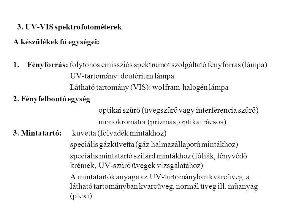 3. UV-VIS spektrofotométerek A készülékek fő egységei: 1.Fényforrás: folytonos emissziós spektrumot szolgáltató fényforrás (lámpa) UV-tartomány: deuté