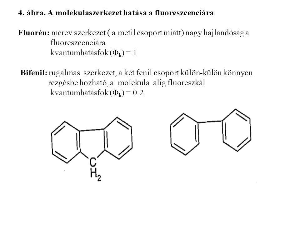 4. ábra. A molekulaszerkezet hatása a fluoreszcenciára Fluorén: merev szerkezet ( a metil csoport miatt) nagy hajlandóság a fluoreszcenciára kvantumha