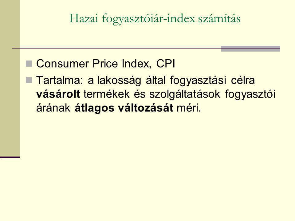 Hazai fogyasztóiár-index számítás Consumer Price Index, CPI Tartalma: a lakosság által fogyasztási célra vásárolt termékek és szolgáltatások fogyasztó