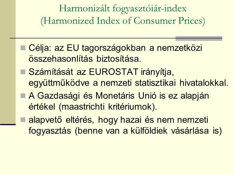 Harmonizált fogyasztóiár-index (Harmonized Index of Consumer Prices) Célja: az EU tagországokban a nemzetközi összehasonlítás biztosítása. Számítását