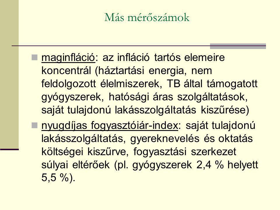 Más mérőszámok maginfláció: az infláció tartós elemeire koncentrál (háztartási energia, nem feldolgozott élelmiszerek, TB által támogatott gyógyszerek