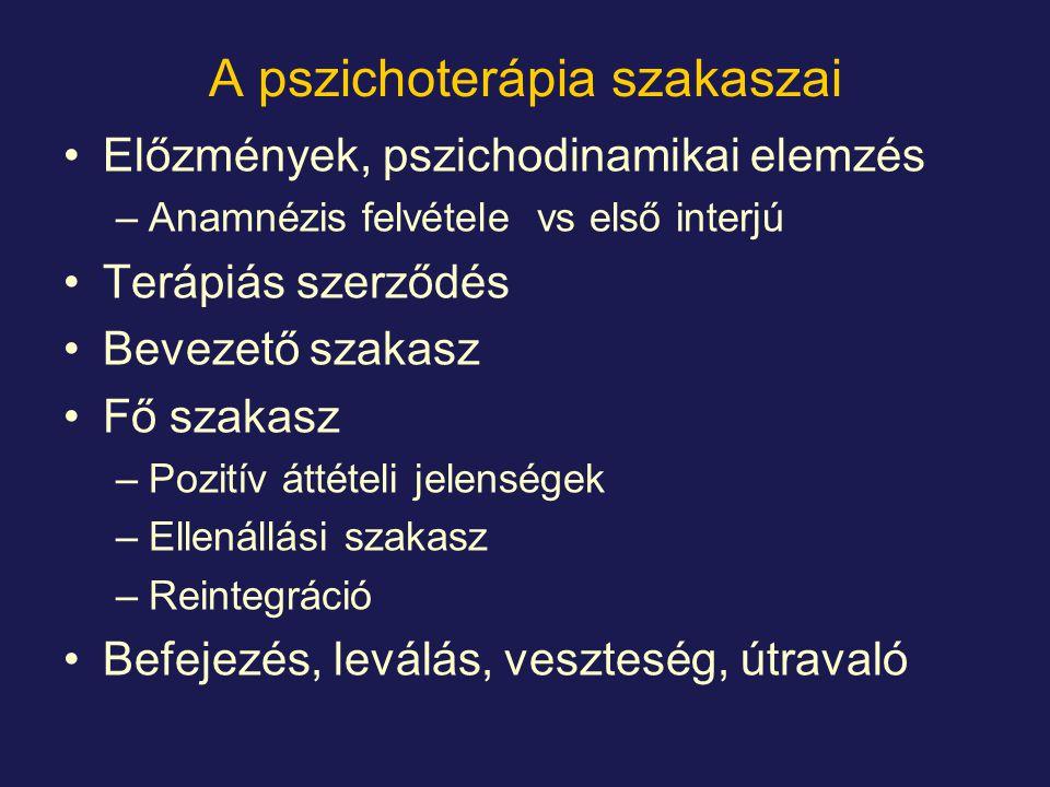 A pszichoterápia szakaszai Előzmények, pszichodinamikai elemzés –Anamnézis felvétele vs első interjú Terápiás szerződés Bevezető szakasz Fő szakasz –Pozitív áttételi jelenségek –Ellenállási szakasz –Reintegráció Befejezés, leválás, veszteség, útravaló