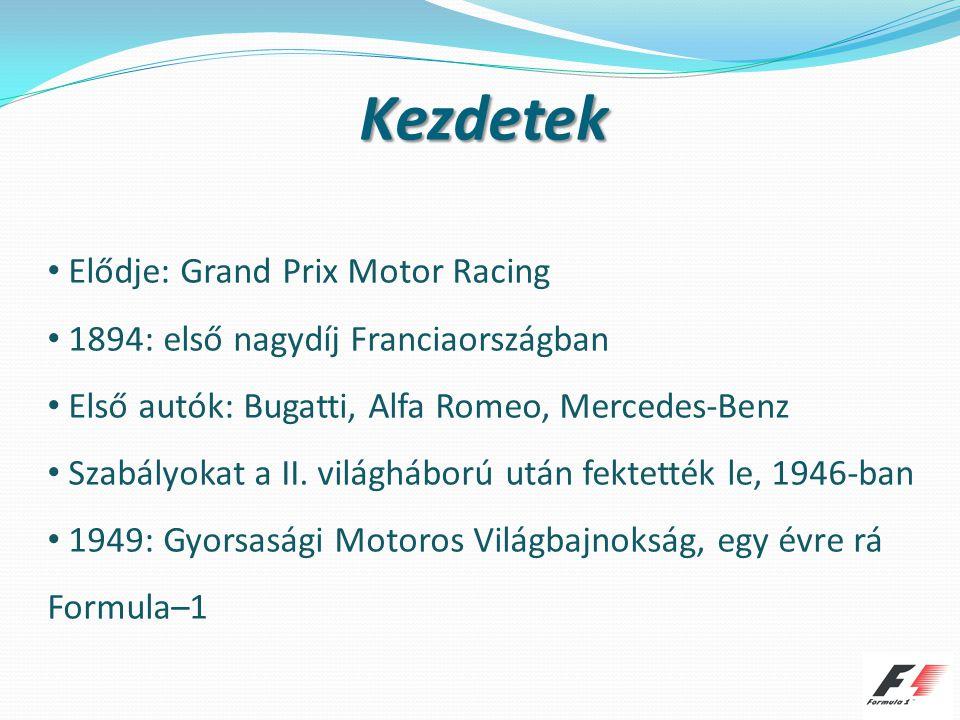 Kezdetek Elődje: Grand Prix Motor Racing 1894: első nagydíj Franciaországban Első autók: Bugatti, Alfa Romeo, Mercedes-Benz Szabályokat a II.
