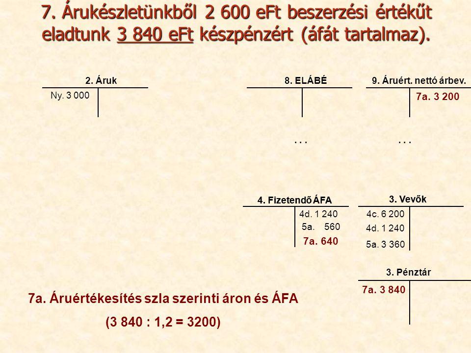 7. Árukészletünkből 2 600 eFt beszerzési értékűt eladtunk 3 840 eFt készpénzért (áfát tartalmaz). 3. Vevők 4. Fizetendő ÁFA 4d. 1 2404c. 6 200 4d. 1 2