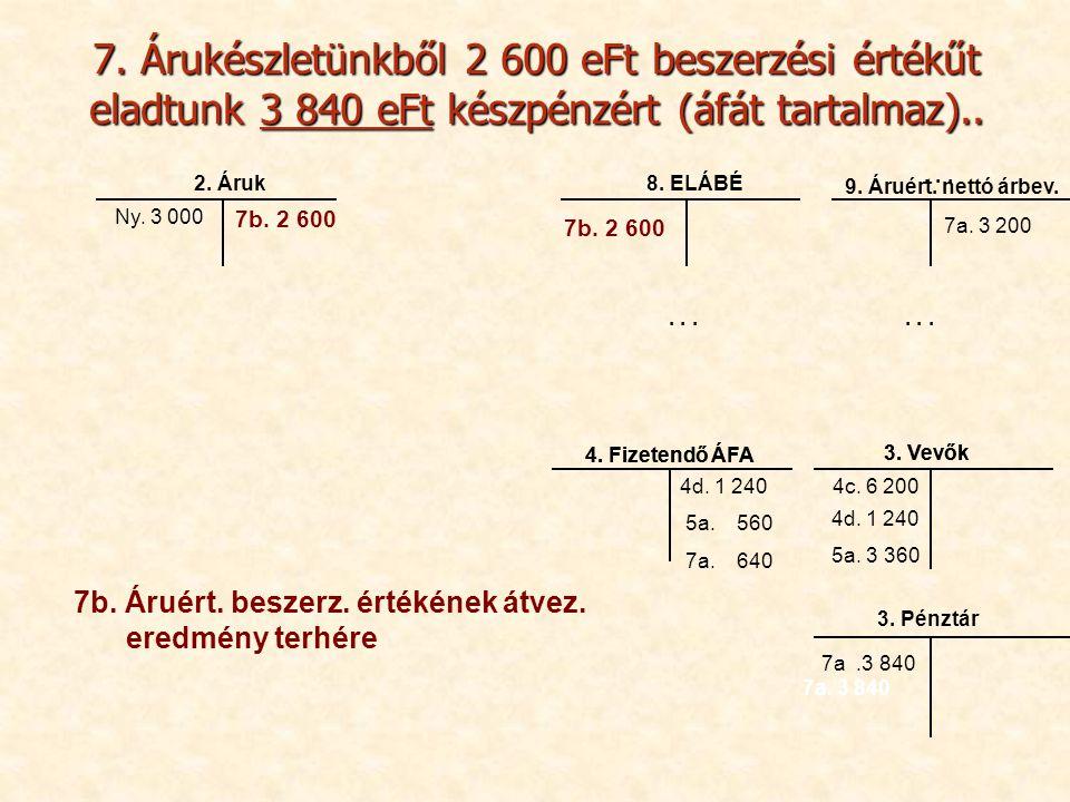 7. Árukészletünkből 2 600 eFt beszerzési értékűt eladtunk 3 840 eFt készpénzért (áfát tartalmaz).. 3. Vevők 4. Fizetendő ÁFA 4d. 1 2404c. 6 200 4d. 1