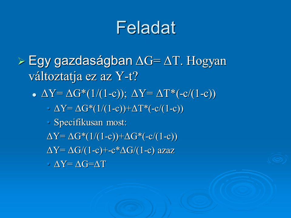 Feladat  Egy gazdaságban ΔG= ΔT.Hogyan változtatja ez az Y-t.