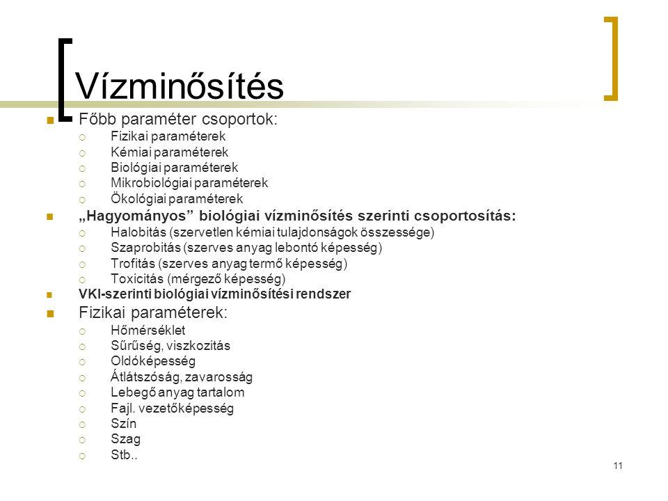 11 Vízminősítés Főbb paraméter csoportok:  Fizikai paraméterek  Kémiai paraméterek  Biológiai paraméterek  Mikrobiológiai paraméterek  Ökológiai