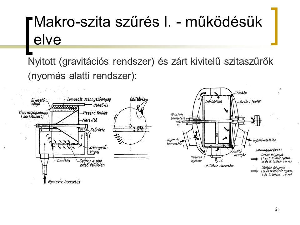 21 Makro-szita szűrés I. - működésük elve Nyitott (gravitációs rendszer) és zárt kivitelű szitaszűrők (nyomás alatti rendszer):
