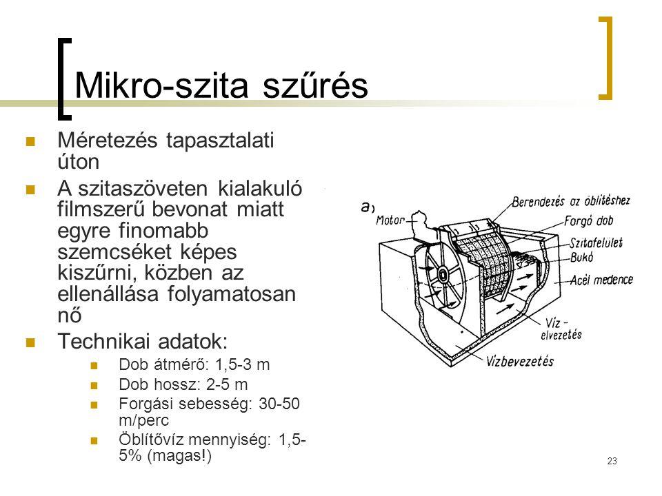 23 Mikro-szita szűrés Méretezés tapasztalati úton A szitaszöveten kialakuló filmszerű bevonat miatt egyre finomabb szemcséket képes kiszűrni, közben a