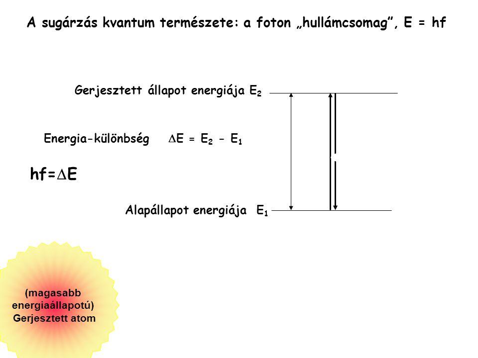(nm)  E (aJ) 656,40,303 486,30,409 434,20,458 410,30,485 397,10,501 h = 6,6.10 -34 Js c = 3,10 8 m/s Ibolya kék zöld sárga narancs vörös nm 410 434 4