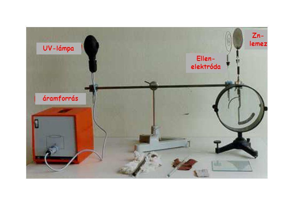 A fény kettős természetű: hullám és részecske (foton) Hallwachs fedezte fel a fotoeffektust: fény hatására (például fémfelületről) elektronok szabadul