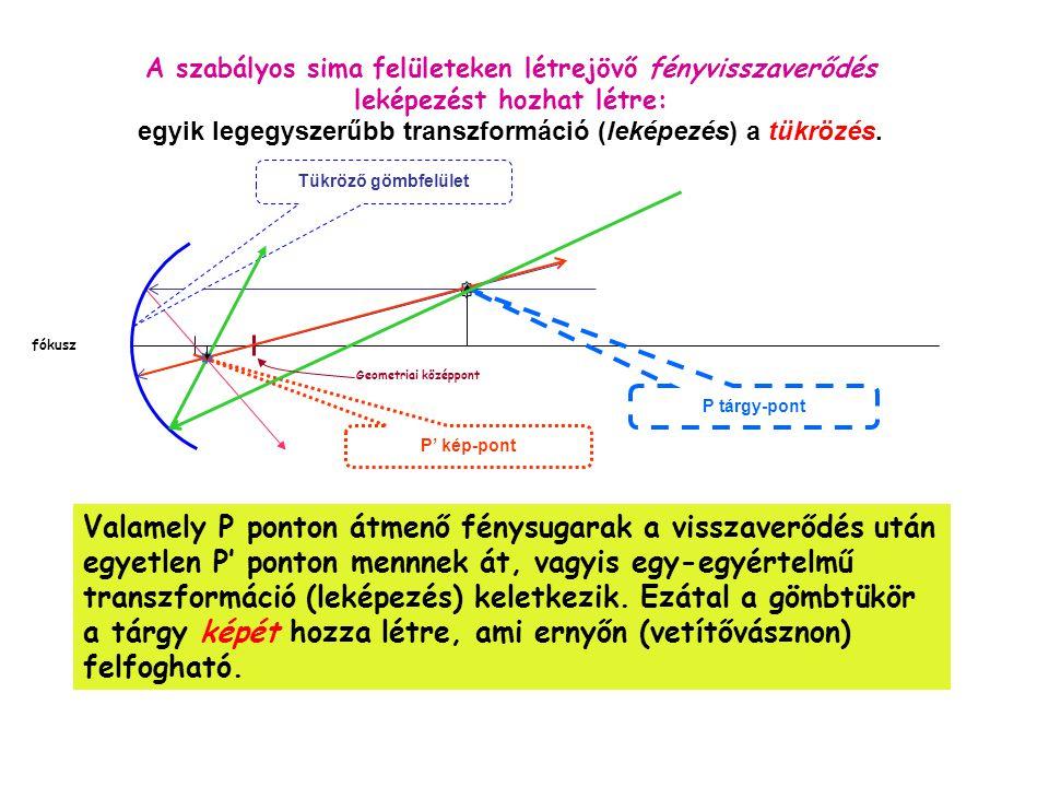 Egy kis matematika… A tér transzformációja vagy leképezése egy halmaz minden egyes P pontjához a tér egy másik P' pontját rendeli hozzá. A P' pontot a