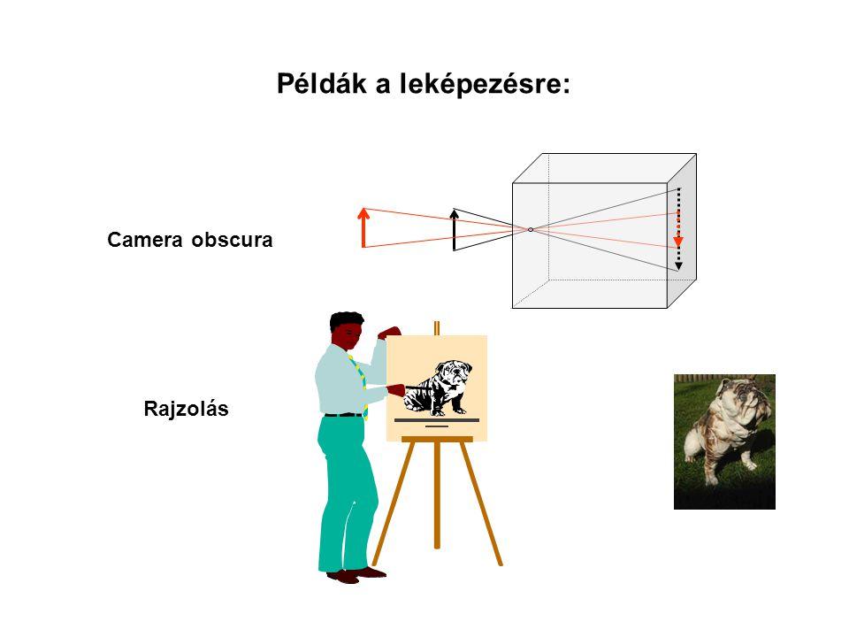 Tükröző gömbfelület P tárgy-pont P' kép-pont Valamely P ponton átmenő fénysugarak a visszaverődés után egyetlen P' ponton mennnek át, vagyis egy-egyér
