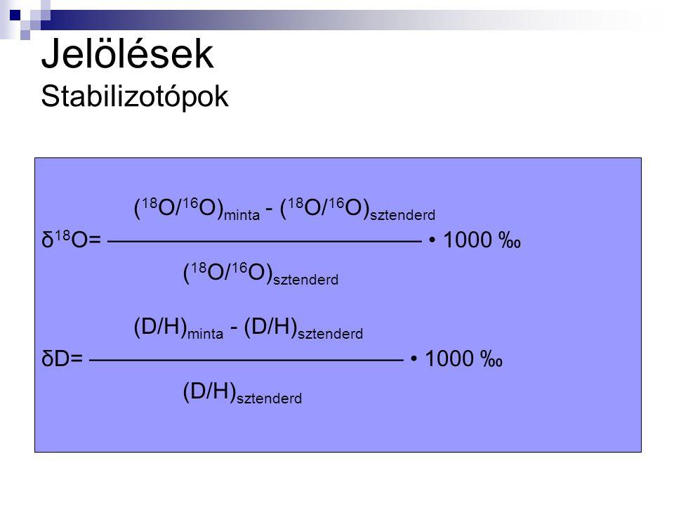 Jelölések Stabilizotópok ( 18 O/ 16 O) minta - ( 18 O/ 16 O) sztenderd δ 18 O= —————————————— 1000 ‰ ( 18 O/ 16 O) sztenderd (D/H) minta - (D/H) szten