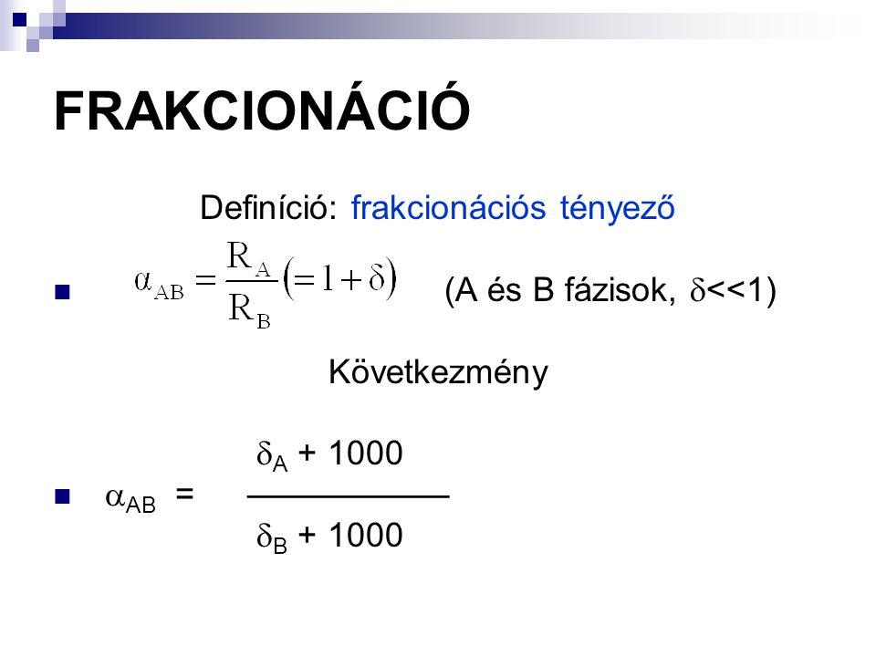 FRAKCIONÁCIÓ Definíció: frakcionációs tényező (A és B fázisok,  <<1) Következmény  A + 1000  AB = ——————  B + 1000