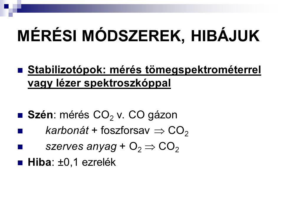 MÉRÉSI MÓDSZEREK, HIBÁJUK Stabilizotópok: mérés tömegspektrométerrel vagy lézer spektroszkóppal Szén: mérés CO 2 v. CO gázon karbonát + foszforsav  C