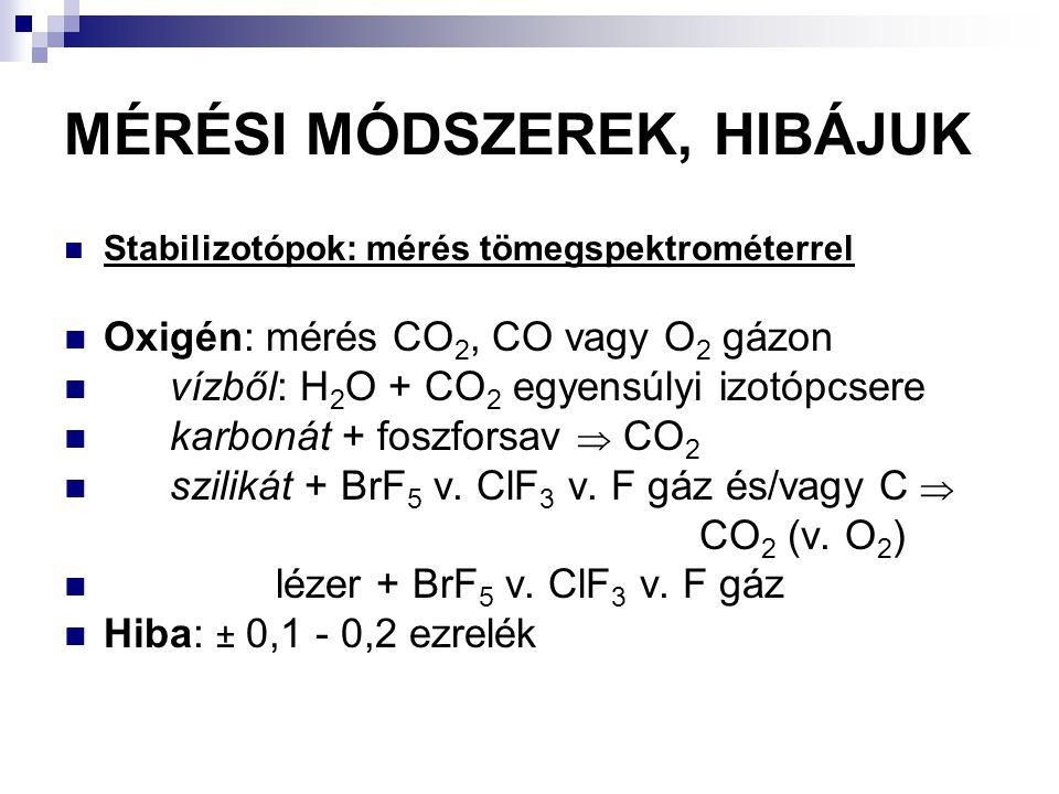 MÉRÉSI MÓDSZEREK, HIBÁJUK Stabilizotópok: mérés tömegspektrométerrel Oxigén: mérés CO 2, CO vagy O 2 gázon vízből: H 2 O + CO 2 egyensúlyi izotópcsere