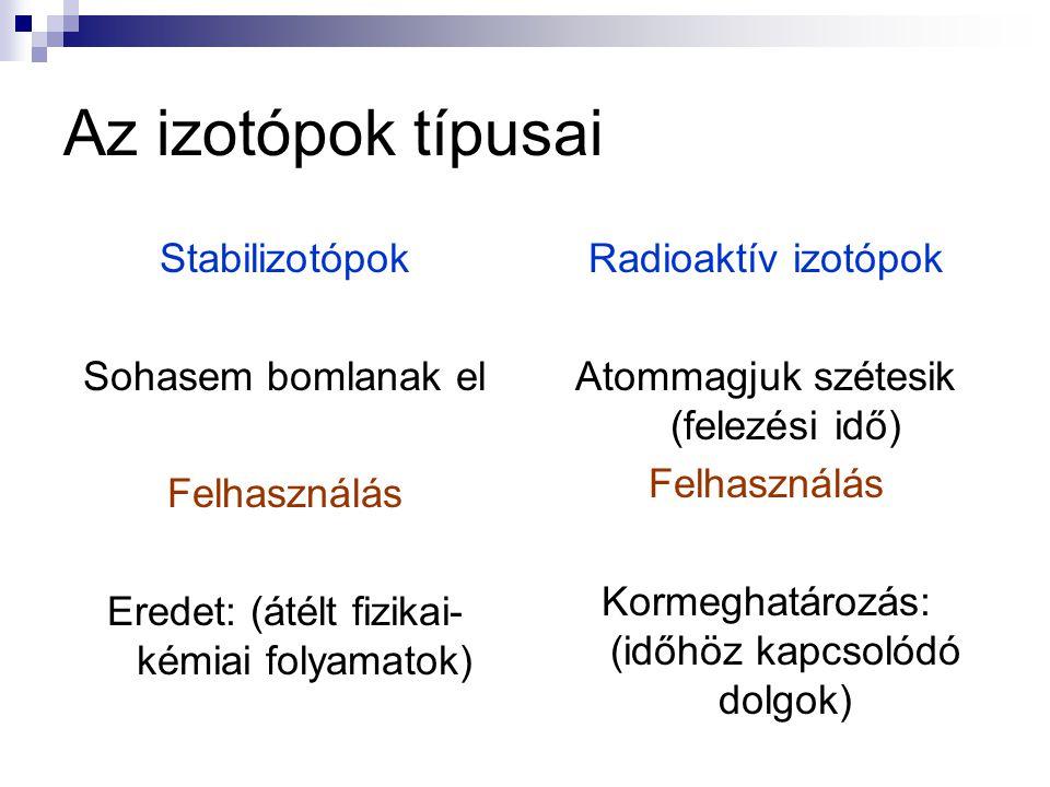 Az izotópok típusai Stabilizotópok Sohasem bomlanak el Felhasználás Eredet: (átélt fizikai- kémiai folyamatok) Radioaktív izotópok Atommagjuk szétesik