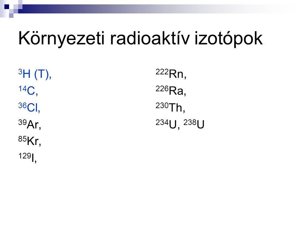 Környezeti radioaktív izotópok 3 H (T), 14 C, 36 Cl, 39 Ar, 85 Kr, 129 I, 222 Rn, 226 Ra, 230 Th, 234 U, 238 U