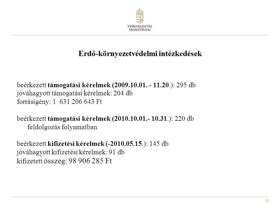 18 Erdő-környezetvédelmi intézkedések beérkezett támogatási kérelmek (2009.10.01. - 11.20.): 295 db jóváhagyott támogatási kérelmek: 204 db forrásigén