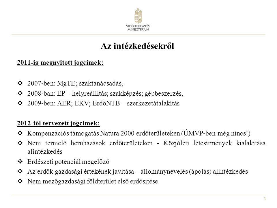 3 2011-ig megnyitott jogcímek:  2007-ben: MgTE; szaktanácsadás,  2008-ban: EP – helyreállítás; szakképzés; gépbeszerzés,  2009-ben: AER; EKV; ErdőNTB – szerkezetátalakítás 2012-től tervezett jogcímek:  Kompenzációs támogatás Natura 2000 erdőterületeken (ÚMVP-ben még nincs!)  Nem termelő beruházások erdőterületeken - Közjóléti létesítmények kialakítása alintézkedés  Erdészeti potenciál megelőző  Az erdők gazdasági értékének javítása – állománynevelés (ápolás) alintézkedés  Nem mezőgazdasági földterület első erdősítése Az intézkedésekről