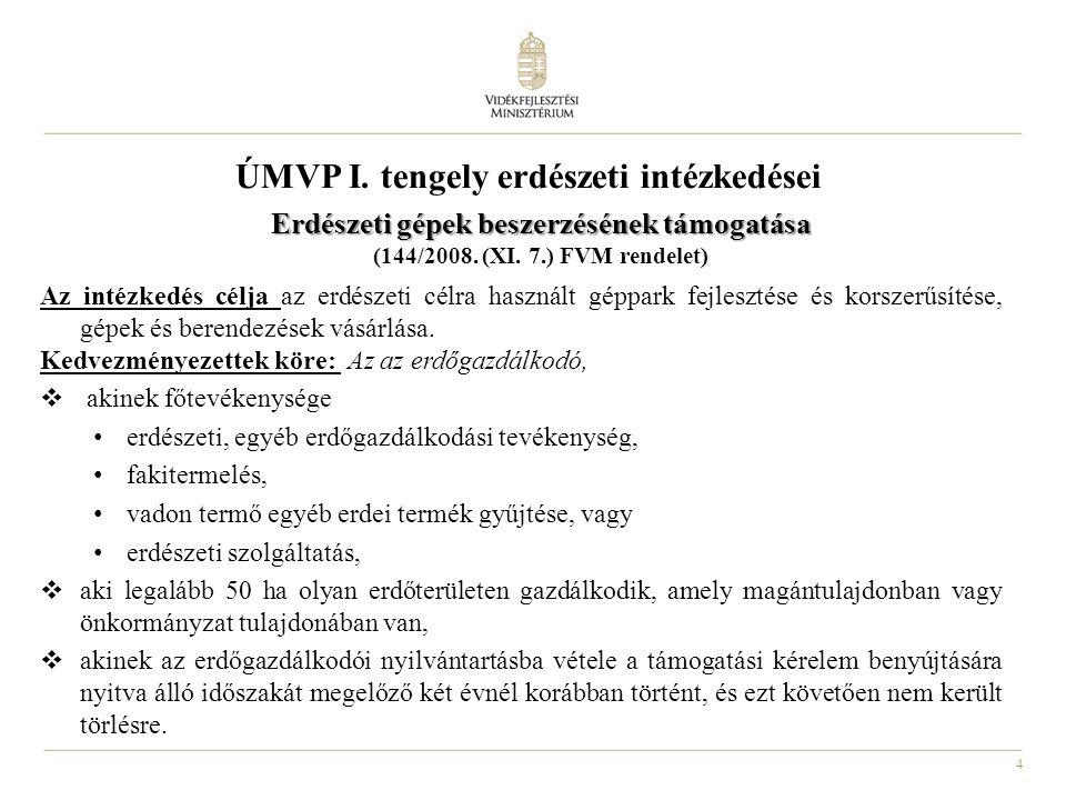 4 ÚMVP I. tengely erdészeti intézkedései Erdészeti gépek beszerzésének támogatása Erdészeti gépek beszerzésének támogatása (144/2008. (XI. 7.) FVM ren