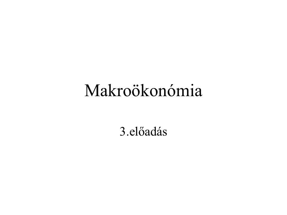Makroökonómia 3.előadás