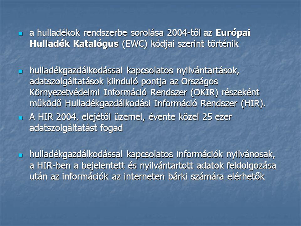 a hulladékok rendszerbe sorolása 2004-től az Európai Hulladék Katalógus (EWC) kódjai szerint történik a hulladékok rendszerbe sorolása 2004-től az Európai Hulladék Katalógus (EWC) kódjai szerint történik hulladékgazdálkodással kapcsolatos nyilvántartások, adatszolgáltatások kiinduló pontja az Országos Környezetvédelmi Információ Rendszer (OKIR) részeként működő Hulladékgazdálkodási Információ Rendszer (HIR).