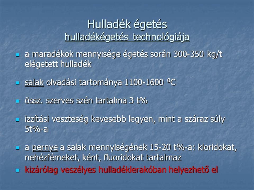 Hulladék égetés hulladékégetés technológiája a maradékok mennyisége égetés során 300-350 kg/t elégetett hulladék a maradékok mennyisége égetés során 300-350 kg/t elégetett hulladék salak olvadási tartománya 1100-1600 0 C salak olvadási tartománya 1100-1600 0 C össz.