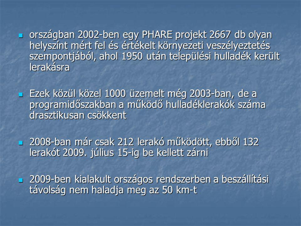 országban 2002-ben egy PHARE projekt 2667 db olyan helyszínt mért fel és értékelt környezeti veszélyeztetés szempontjából, ahol 1950 után települési hulladék került lerakásra országban 2002-ben egy PHARE projekt 2667 db olyan helyszínt mért fel és értékelt környezeti veszélyeztetés szempontjából, ahol 1950 után települési hulladék került lerakásra Ezek közül közel 1000 üzemelt még 2003-ban, de a programidőszakban a működő hulladéklerakók száma drasztikusan csökkent Ezek közül közel 1000 üzemelt még 2003-ban, de a programidőszakban a működő hulladéklerakók száma drasztikusan csökkent 2008-ban már csak 212 lerakó működött, ebből 132 lerakót 2009.