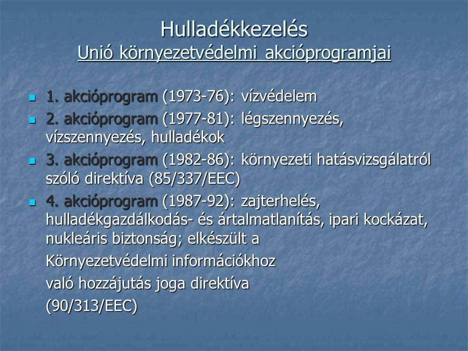 Hulladékkezelés Unió környezetvédelmi akcióprogramjai 1. akcióprogram (1973-76): vízvédelem 1. akcióprogram (1973-76): vízvédelem 2. akcióprogram (197
