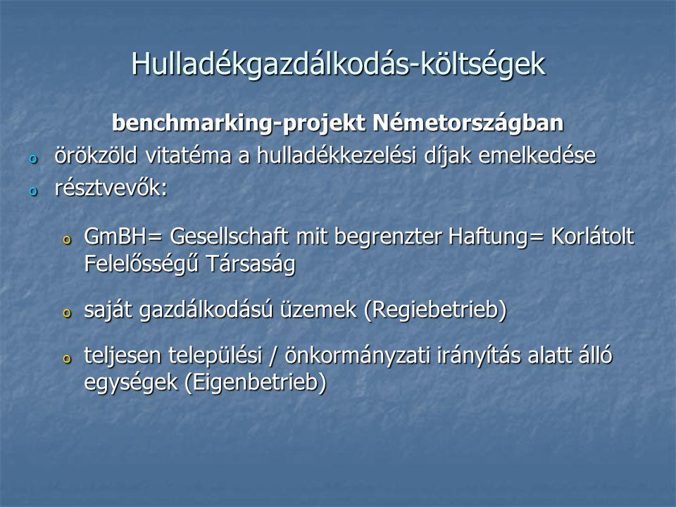 Hulladékgazdálkodás-költségek benchmarking-projekt Németországban o örökzöld vitatéma a hulladékkezelési díjak emelkedése o résztvevők: o GmBH= Gesellschaft mit begrenzter Haftung= Korlátolt Felelősségű Társaság o saját gazdálkodású üzemek (Regiebetrieb) o teljesen települési / önkormányzati irányítás alatt álló egységek (Eigenbetrieb)