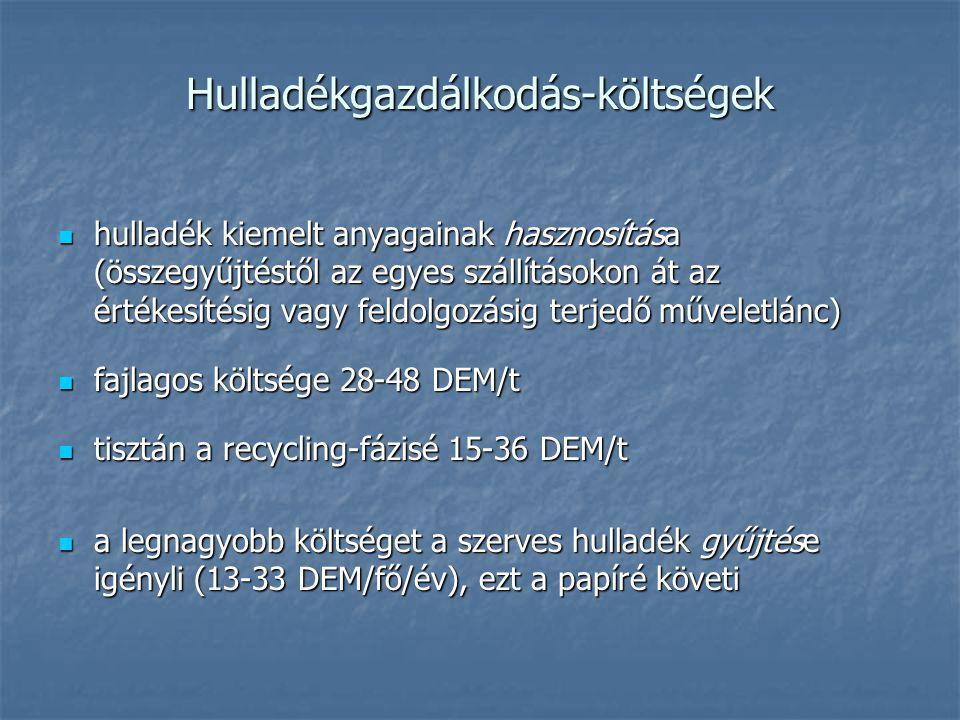 Hulladékgazdálkodás-költségek hulladék kiemelt anyagainak hasznosítása (összegyűjtéstől az egyes szállításokon át az értékesítésig vagy feldolgozásig terjedő műveletlánc) hulladék kiemelt anyagainak hasznosítása (összegyűjtéstől az egyes szállításokon át az értékesítésig vagy feldolgozásig terjedő műveletlánc) fajlagos költsége 28-48 DEM/t fajlagos költsége 28-48 DEM/t tisztán a recycling-fázisé 15-36 DEM/t tisztán a recycling-fázisé 15-36 DEM/t a legnagyobb költséget a szerves hulladék gyűjtése igényli (13-33 DEM/fő/év), ezt a papíré követi a legnagyobb költséget a szerves hulladék gyűjtése igényli (13-33 DEM/fő/év), ezt a papíré követi