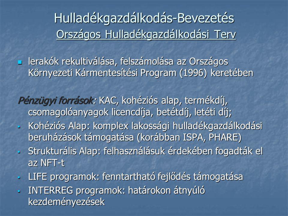 Hulladékgazdálkodás-Bevezetés Országos Hulladékgazdálkodási Terv lerakók rekultiválása, felszámolása az Országos Környezeti Kármentesítési Program (1996) keretében lerakók rekultiválása, felszámolása az Országos Környezeti Kármentesítési Program (1996) keretében Pénzügyi források: KAC, kohéziós alap, termékdíj, csomagolóanyagok licencdíja, betétdíj, letéti díj;  Kohéziós Alap: komplex lakossági hulladékgazdálkodási beruházások támogatása (korábban ISPA, PHARE)  Strukturális Alap: felhasználásuk érdekében fogadták el az NFT-t  LIFE programok: fenntartható fejlődés támogatása  INTERREG programok: határokon átnyúló kezdeményezések