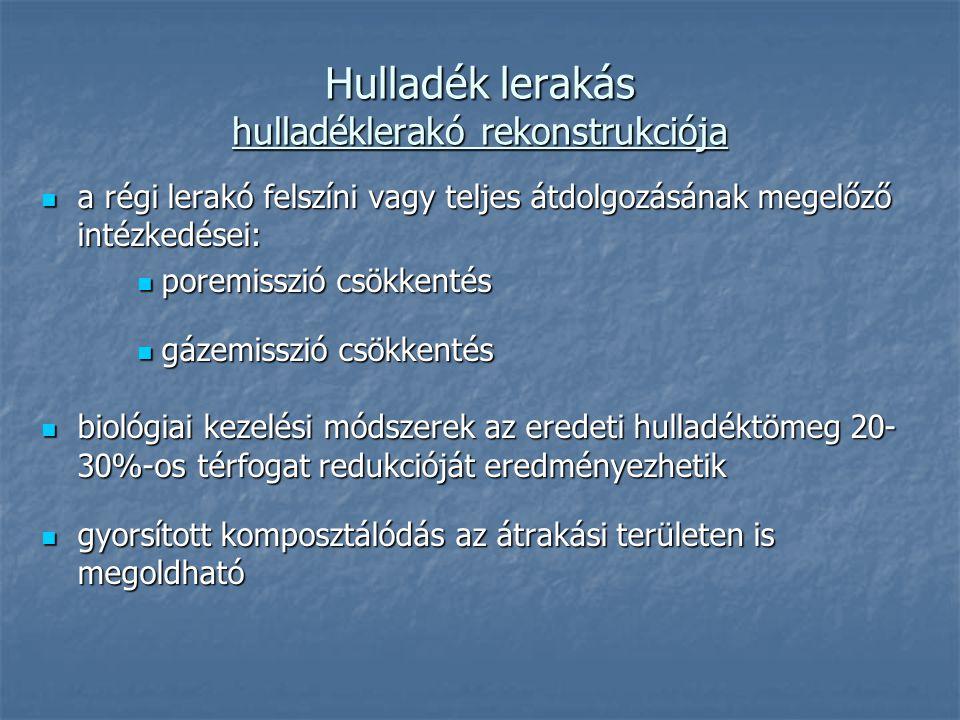 Hulladék lerakás hulladéklerakó rekonstrukciója a régi lerakó felszíni vagy teljes átdolgozásának megelőző intézkedései: a régi lerakó felszíni vagy t