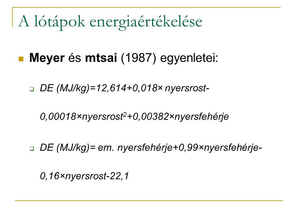 A lótápok energiaértékelése Meyer és mtsai (1987) egyenletei:  DE (MJ/kg)=12,614+0,018× nyersrost- 0,00018×nyersrost 2 +0,00382×nyersfehérje  DE (MJ