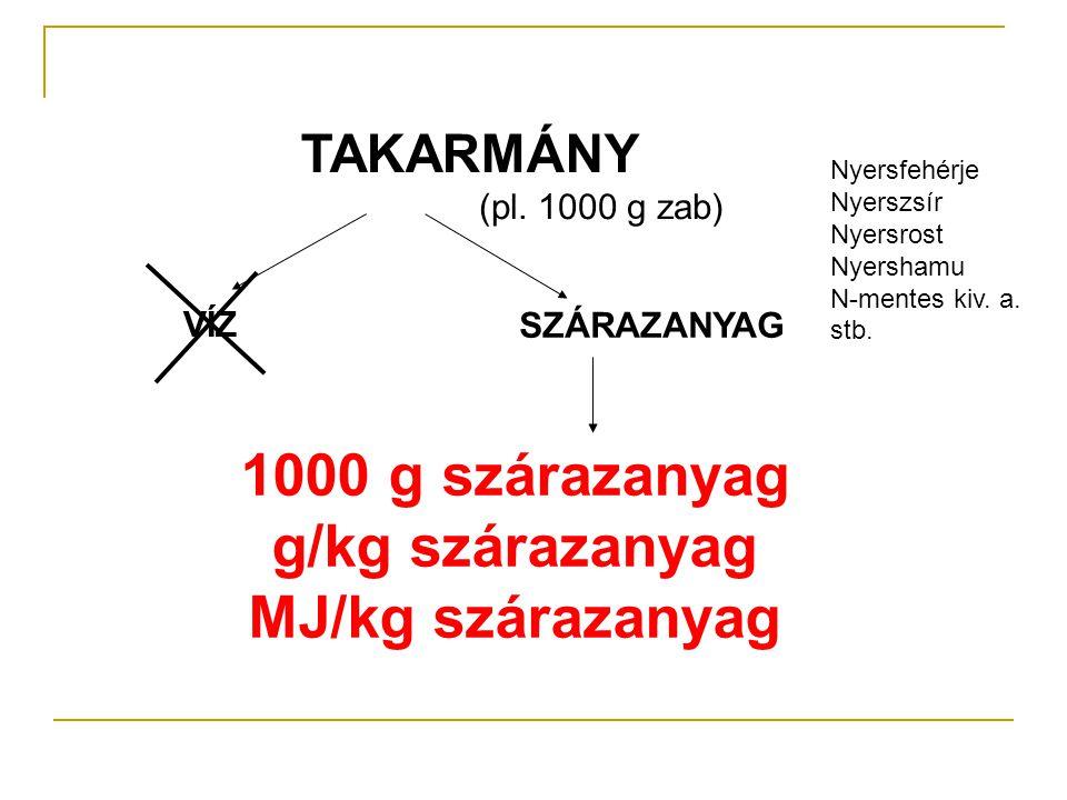 TAKARMÁNY VÍZ SZÁRAZANYAG 1000 g szárazanyag g/kg szárazanyag MJ/kg szárazanyag Nyersfehérje Nyerszsír Nyersrost Nyershamu N-mentes kiv. a. stb. (pl.