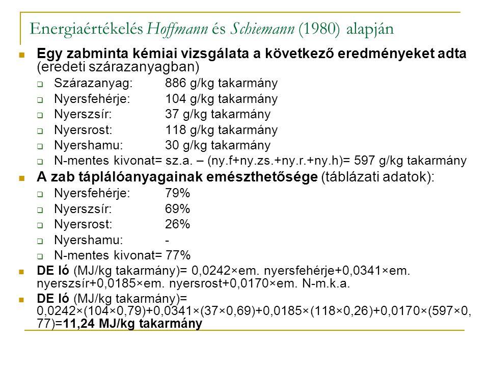 Egy zabminta kémiai vizsgálata a következő eredményeket adta (eredeti szárazanyagban)  Szárazanyag: 886 g/kg takarmány  Nyersfehérje:104 g/kg takarmány  Nyerszsír:37 g/kg takarmány  Nyersrost:118 g/kg takarmány  Nyershamu:30 g/kg takarmány  N-mentes kivonat= sz.a.