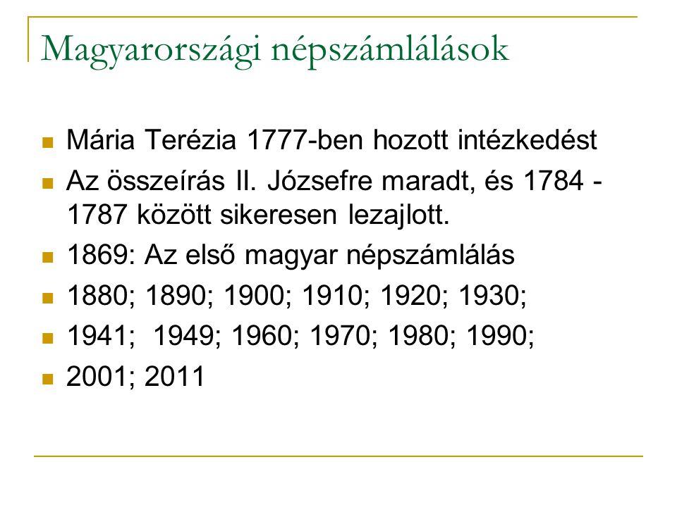 Népszámlálások története Modernkori népszámlálások: 1665: Kanada területén, Québecben 1749: Finnországban (svéd fennhatóság alatt állt) 19. századtól