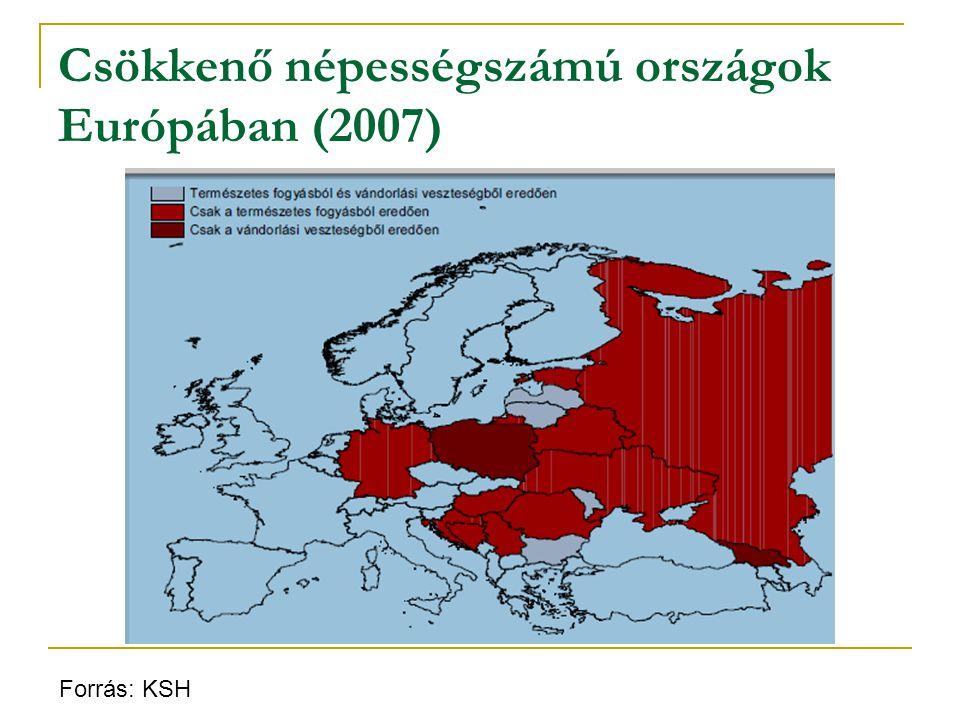 Növekvő népességszámú országok Európában (2007) Forrás: KSH