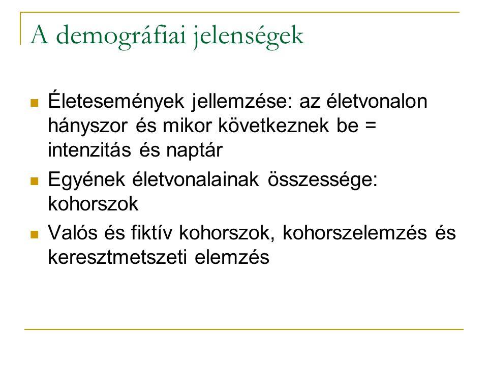 Demográfiai átmenetek II.átmenet (1990–2090?)  Gyermekszám2 → 1,5.