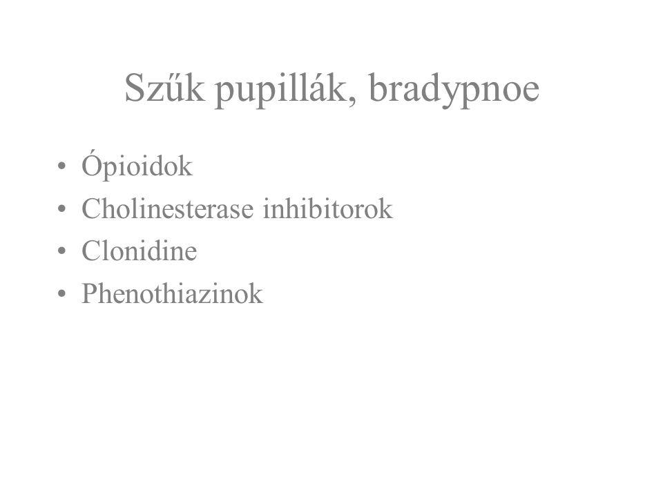 Szűk pupillák, bradypnoe Ópioidok Cholinesterase inhibitorok Clonidine Phenothiazinok