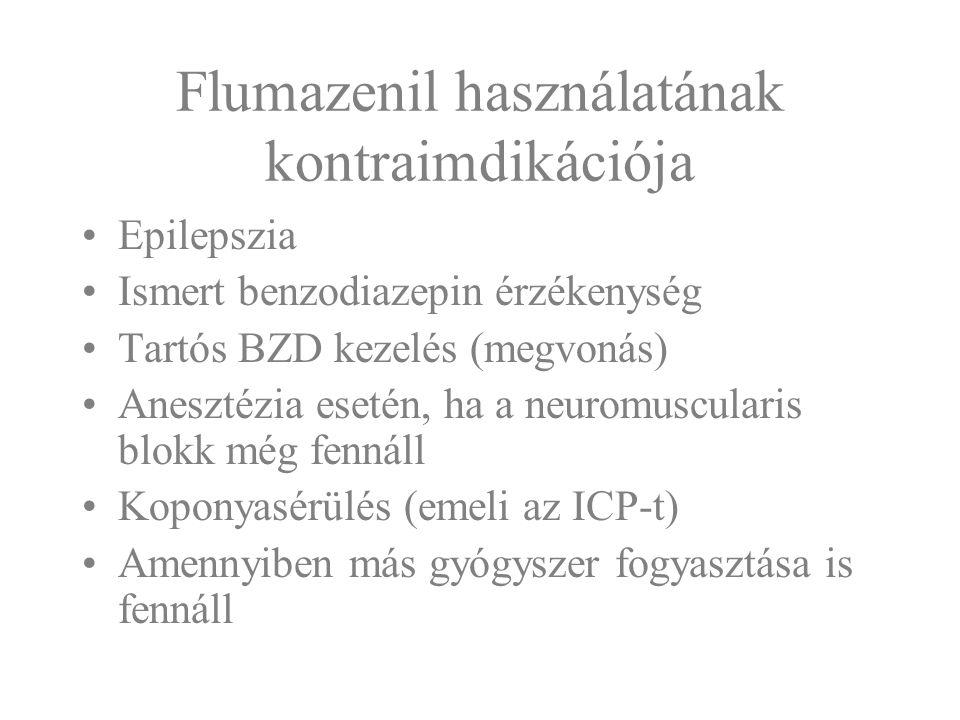 Flumazenil használatának kontraimdikációja Epilepszia Ismert benzodiazepin érzékenység Tartós BZD kezelés (megvonás) Anesztézia esetén, ha a neuromusc