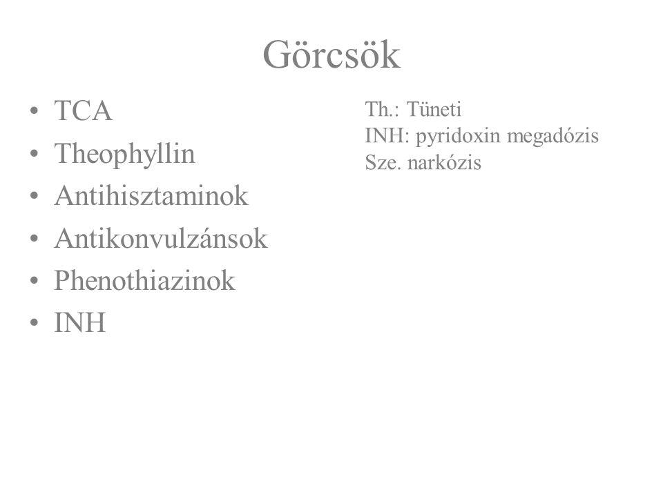 Görcsök TCA Theophyllin Antihisztaminok Antikonvulzánsok Phenothiazinok INH Th.: Tüneti INH: pyridoxin megadózis Sze. narkózis