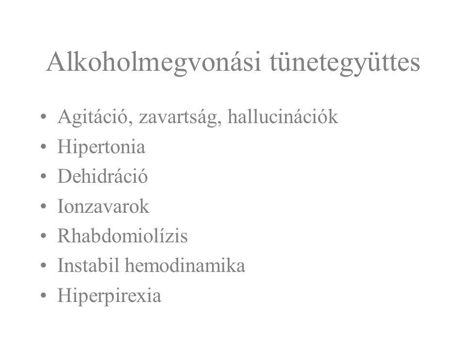 Alkoholmegvonási tünetegyüttes Agitáció, zavartság, hallucinációk Hipertonia Dehidráció Ionzavarok Rhabdomiolízis Instabil hemodinamika Hiperpirexia