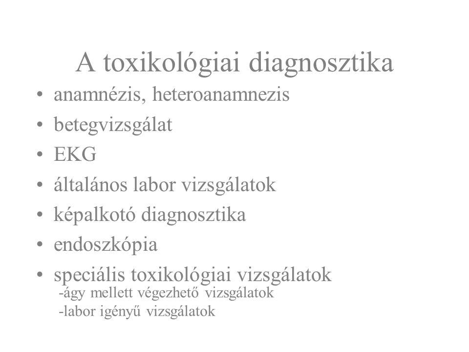 A toxikológiai diagnosztika anamnézis, heteroanamnezis betegvizsgálat EKG általános labor vizsgálatok képalkotó diagnosztika endoszkópia speciális tox