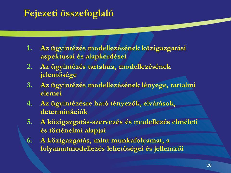 20 Fejezeti összefoglaló 1.Az ügyintézés modellezésének közigazgatási aspektusai és alapkérdései 2.Az ügyintézés tartalma, modellezésének jelentősége