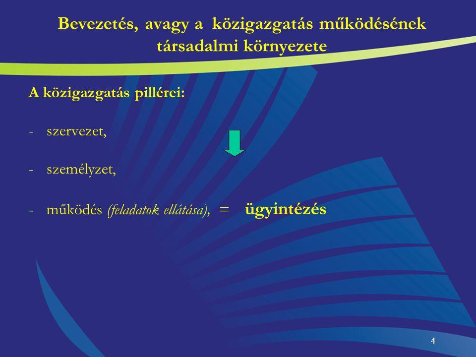4 Bevezetés, avagy a közigazgatás működésének társadalmi környezete A közigazgatás pillérei: -szervezet, -személyzet, -működés (feladatok ellátása), =