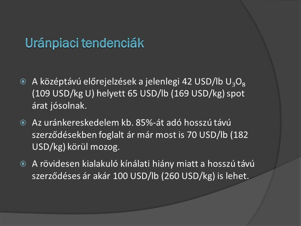  A középtávú előrejelzések a jelenlegi 42 USD/lb U 3 O 8 (109 USD/kg U) helyett 65 USD/lb (169 USD/kg) spot árat jósolnak.  Az uránkereskedelem kb.